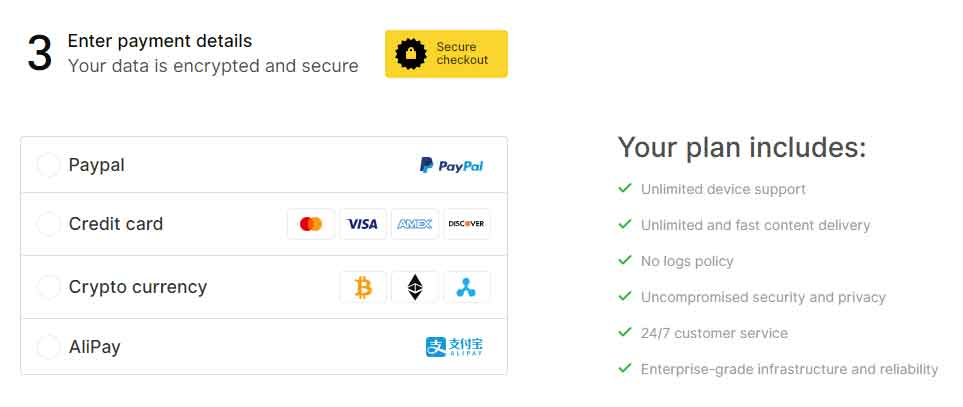 Surfshark Accepted payment methods