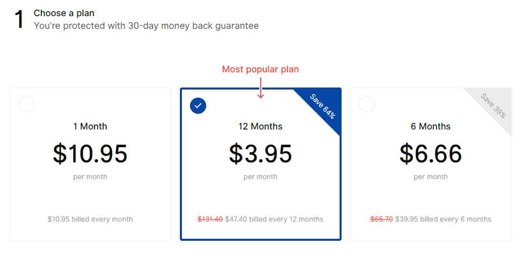 Surfshark pricing plan